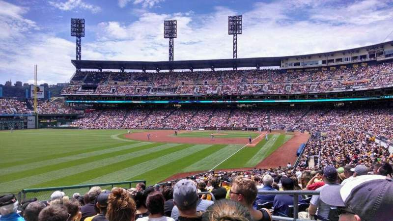 Seating view for PNC Park Section 132 Row U Seat 4