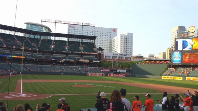 Seating view for Oriole Park at Camden Yards Section 28 Row 12 Seat 5