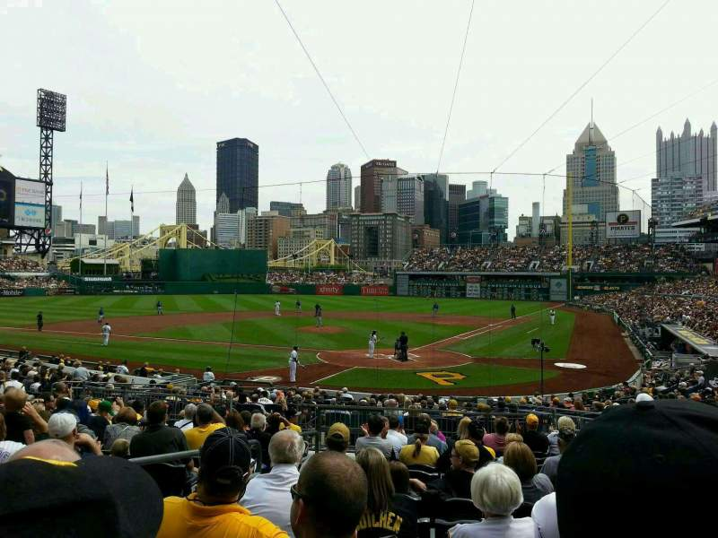 Seating view for PNC Park Section 117 Row n Seat 23