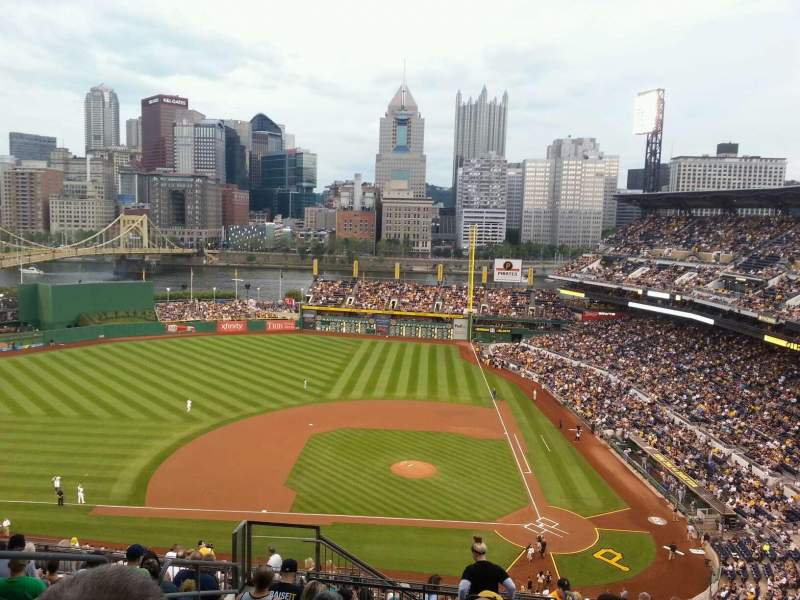 Seating view for PNC Park Section 321 Row s Seat 20