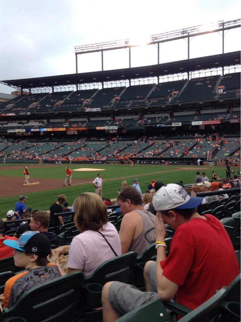 Seating view for Oriole Park At Camden Yards Section 60 Row 10 Seat 4