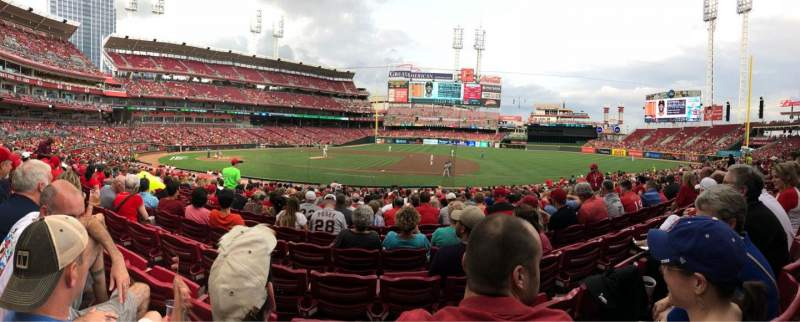 Great American Ball Park, section: 131, row: Z, seat: 11