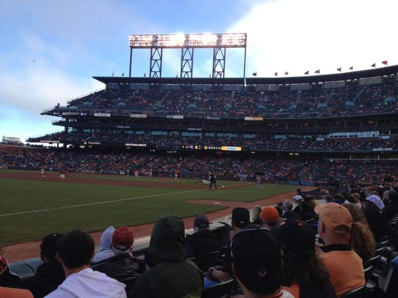 Seating view for AT&T Park Section 129 Row 4 Seat 11