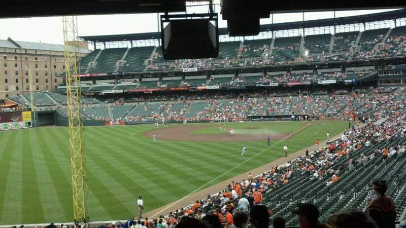 Seating view for Oriole Park at Camden Yards Section 75 Row 9 Seat 12