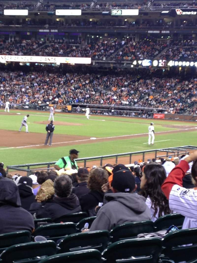Seating view for AT&T Park Section 128 Row 22 Seat 1