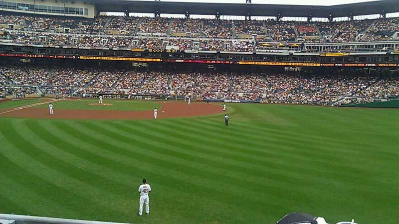 Seating view for PNC Park Section 143 Row b Seat 2