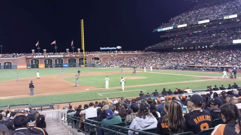 Seating view for AT&T Park Section 125  Row 20 Seat 1