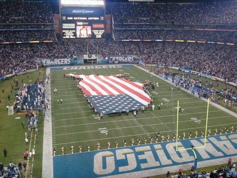 Seating view for Qualcomm Stadium Section LV18 Row 1