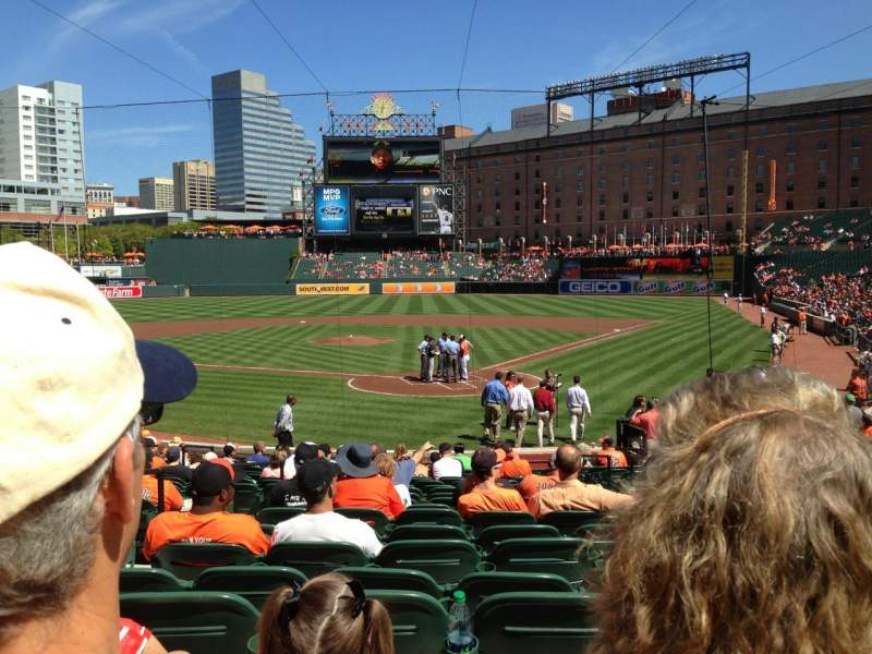 Seating view for Oriole Park at Camden Yards Section 40 Row 19 Seat 6