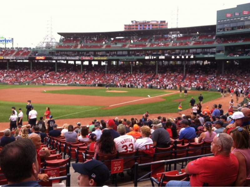 Seating view for Fenway Park Section Loge Box 161 Row FF Seat 1