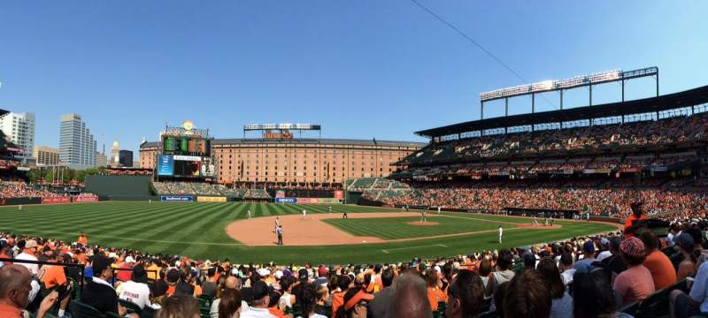 Seating view for Oriole Park at Camden Yards Section 56 Row 21 Seat 8