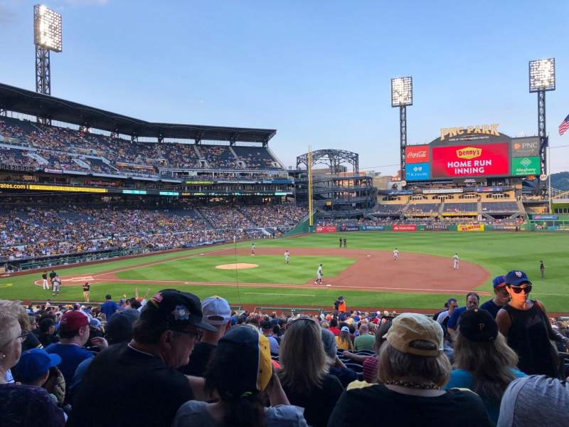 PNC Park, section: 109, row: W, seat: 2