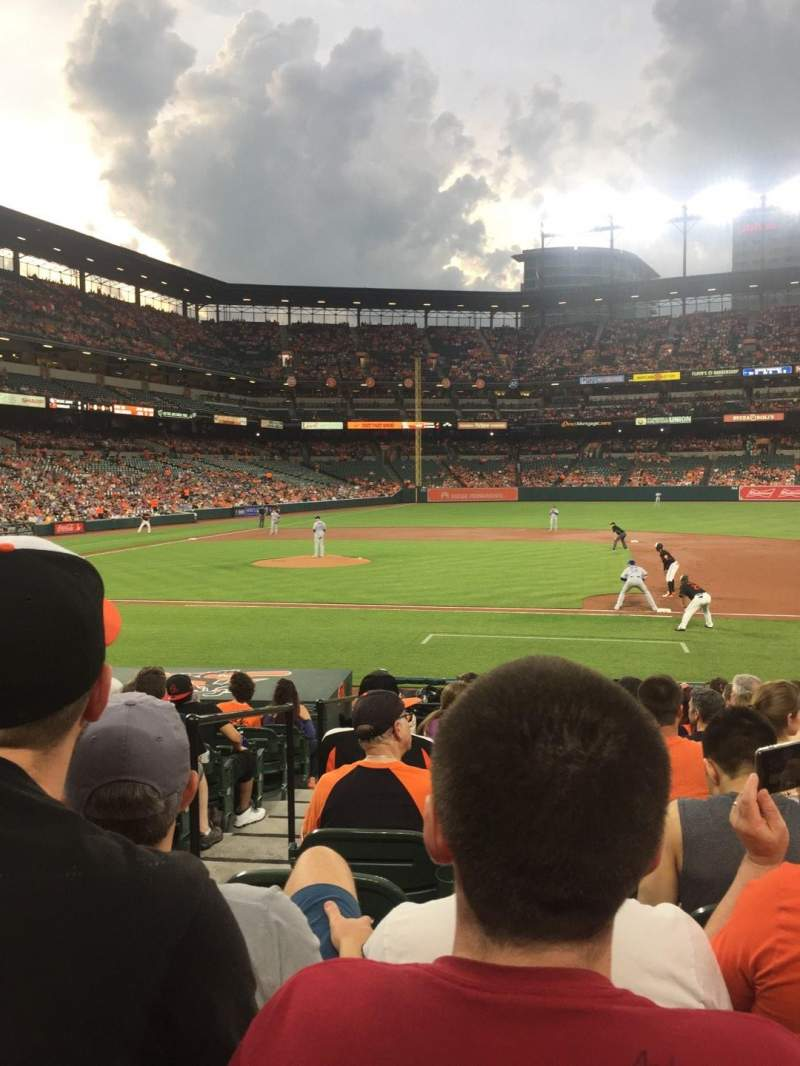 Seating view for Oriole Park at Camden Yards Section 20 Row 12 Seat 11