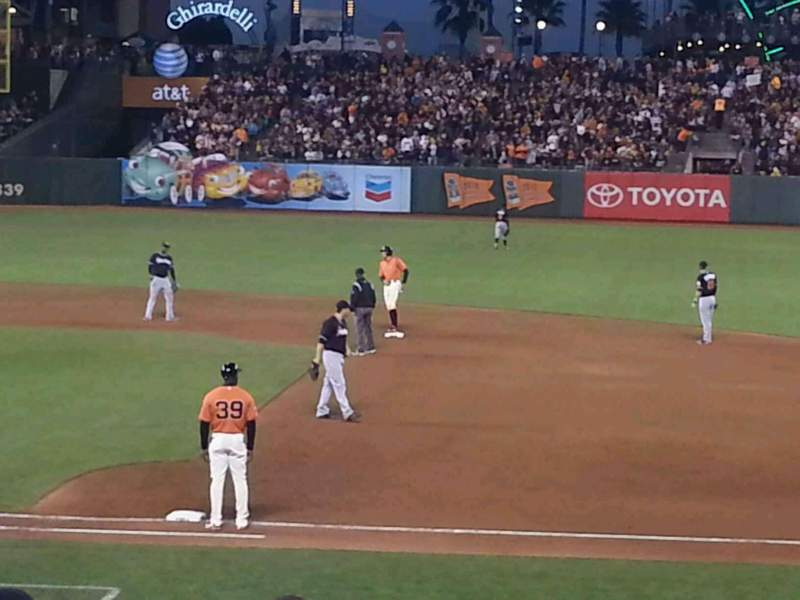 Seating view for AT&T Park Section 107 Row N Seat 5