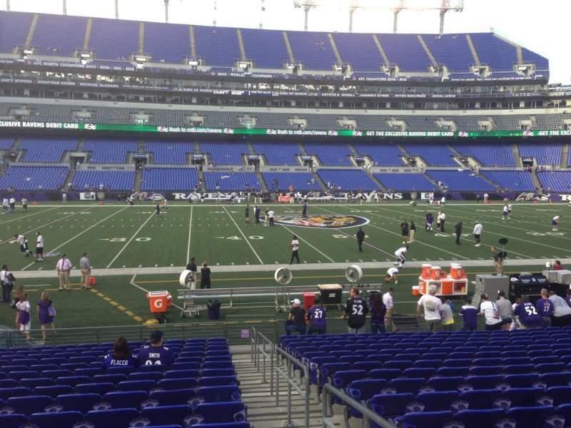 M&T Bank Stadium, section: 128, row: 12, seat: 1