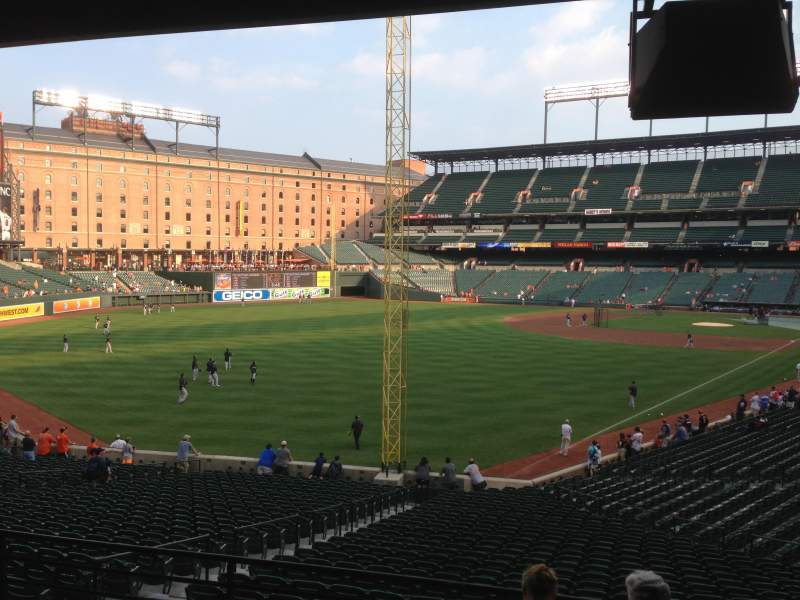 Seating view for Oriole Park at Camden Yards Section 75 Row 6 Seat 14