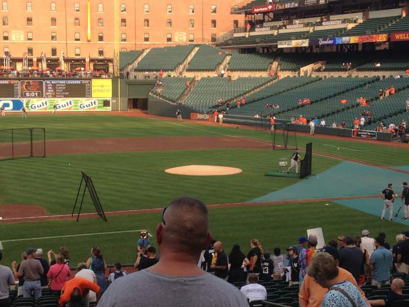 Seating view for Oriole Park at Camden Yards Section 54 Row 26 Seat 5