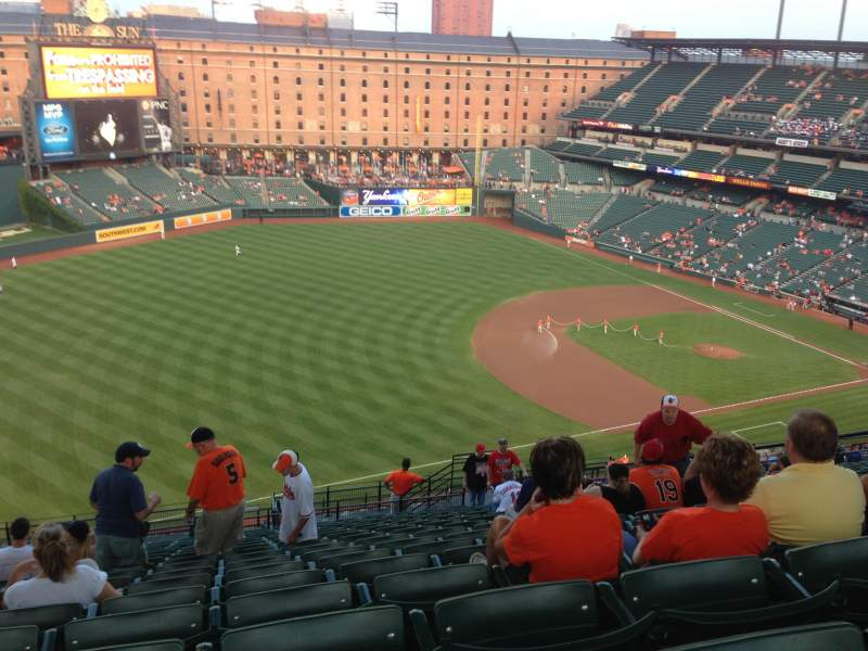 Seating view for Oriole Park at Camden Yards Section 364 Row 25 Seat 11