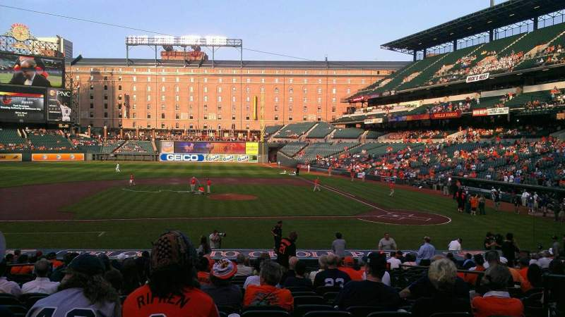 Seating view for Oriole Park at Camden Yards Section 50 Row 20 Seat 6