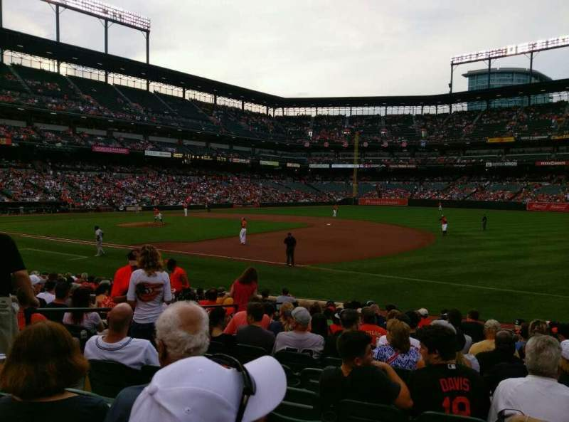 Oriole Park At Camden Yards Section 14 Home Of Baltimore