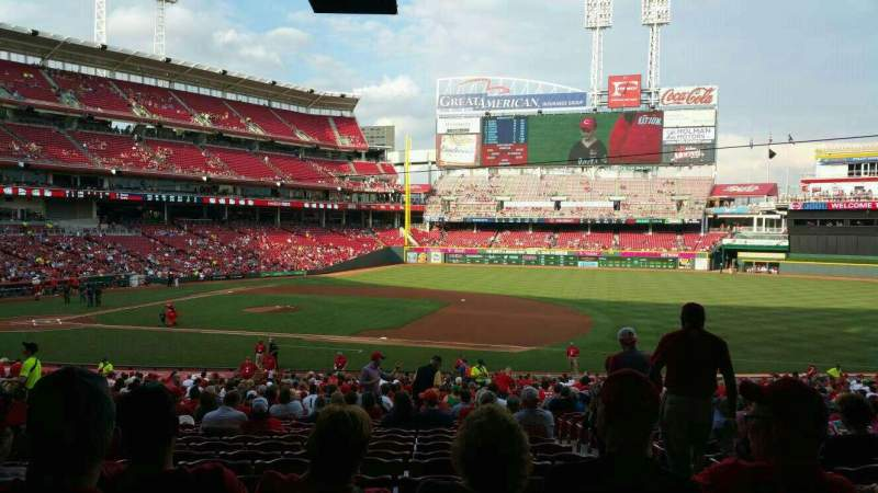 Seating view for Great American Ball Park Section 131 Row NN Seat 1