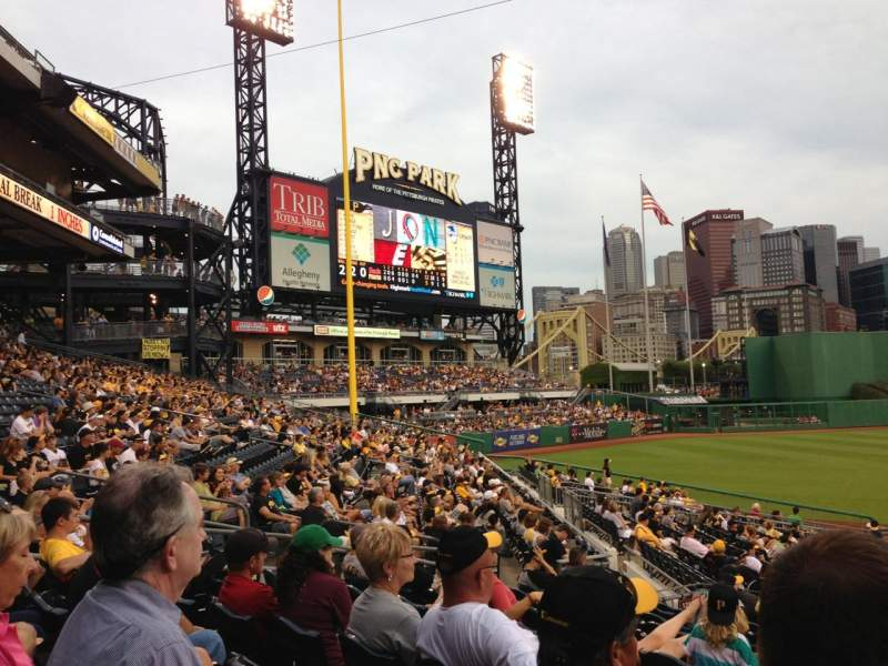 Seating view for PNC Park Section 128 Row M Seat 12