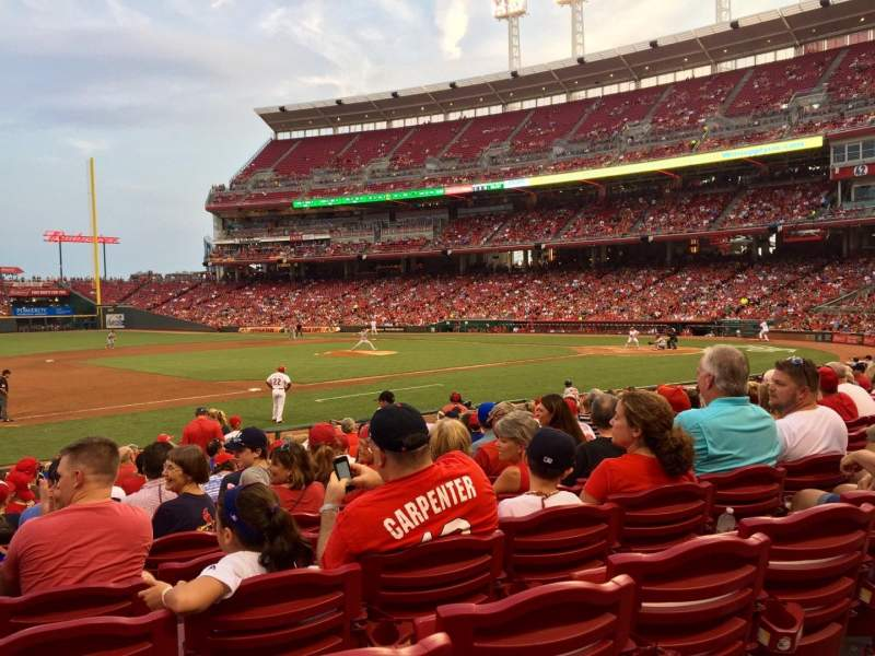 Seating view for Great American Ball Park Section 114 Row S Seat 8
