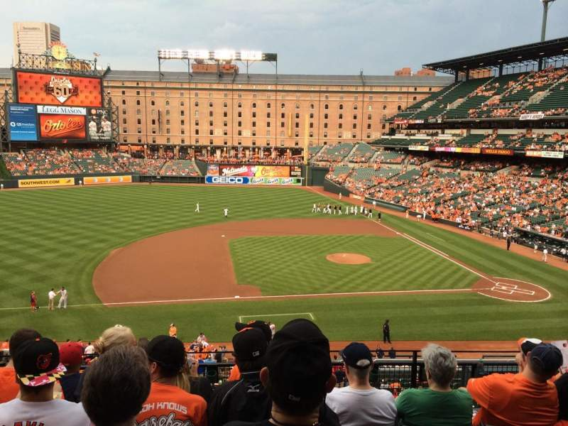 Seating view for Oriole Park at Camden Yards Section 250 Row 6 Seat 9