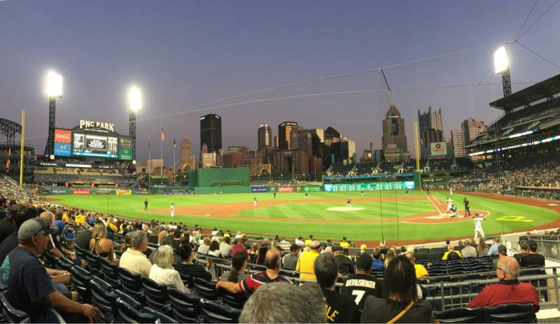 Seating view for PNC Park Section 120 Row E Seat 5